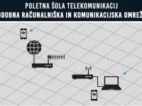 VABILO NA POLETNO ŠOLO TELEKOMUNIKACIJ 2019